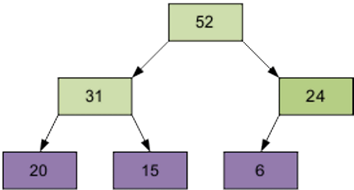 heapsort-java-example-10