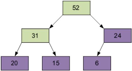 heapsort-java-example-11