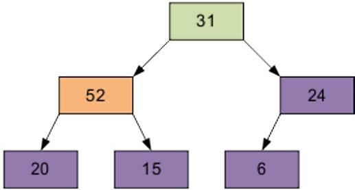 heapsort-java-example-12