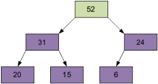 heapsort-java-example-13