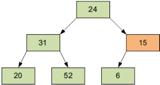 heapsort-java-example-1png