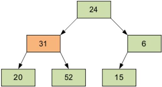 heapsort-java-example-2