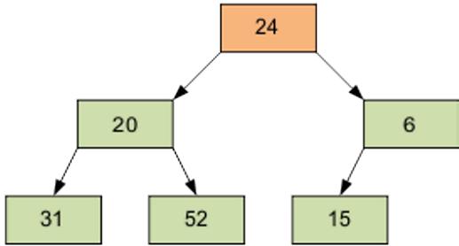 heapsort-java-example-3