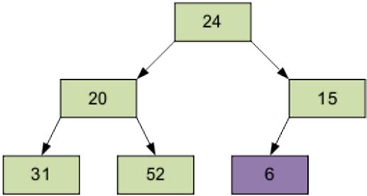 heapsort-java-example-5