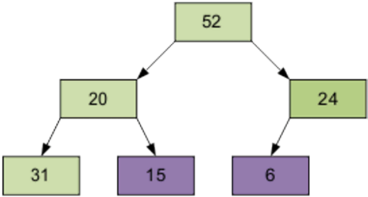 heapsort-java-example-7