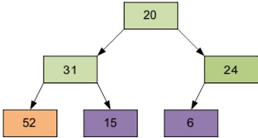heapsort-java-example-8
