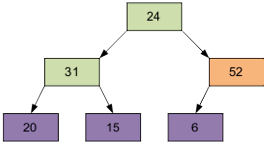 heapsort-java-example-9