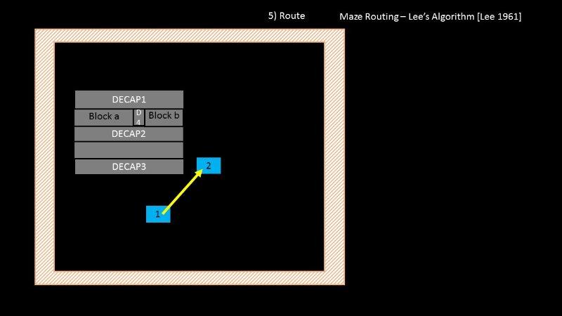 lee-wawe-pathfinding-algorithm-1