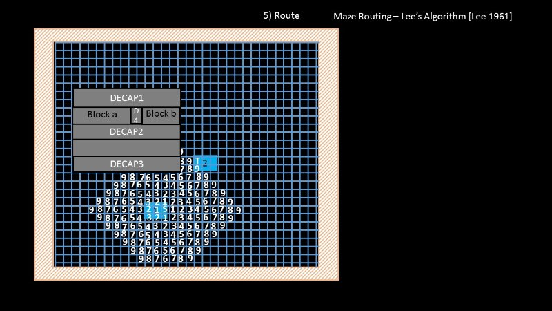 lee-wawe-pathfinding-algorithm-5