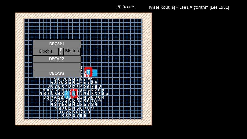 lee-wawe-pathfinding-algorithm-6