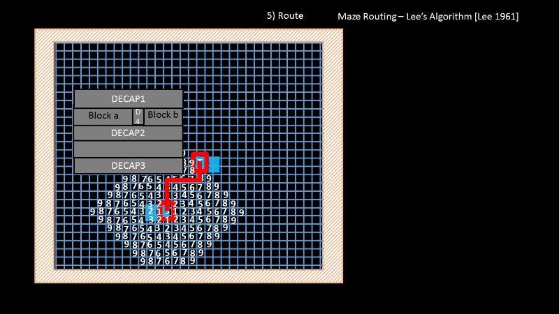 lee-wawe-pathfinding-algorithm-7