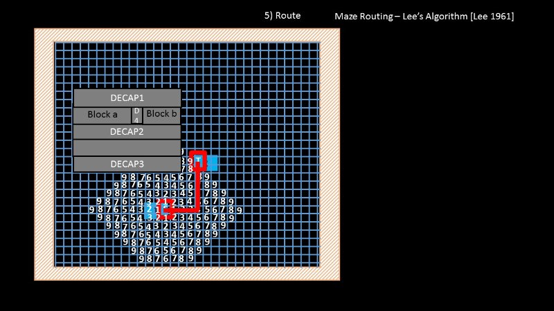 lee-wawe-pathfinding-algorithm-8
