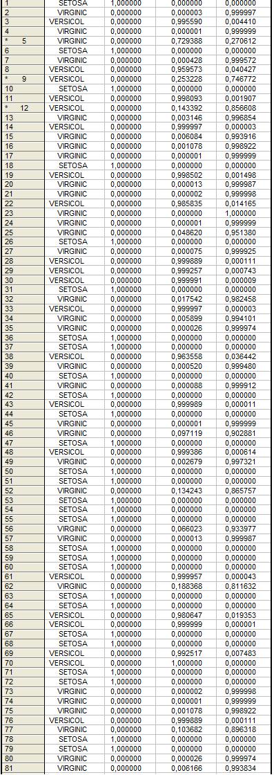 statictcs-sample-2