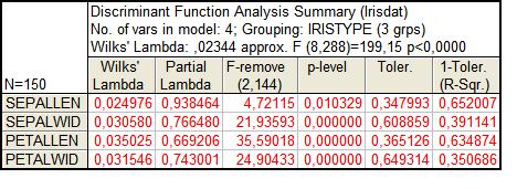 statictcs-sample-4-2