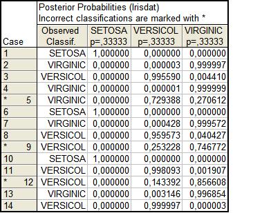 statictcs-sample-8-2