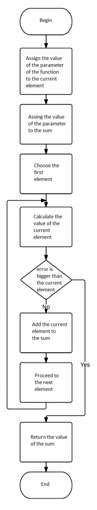 sample-cycles-with-conditional-statement-2