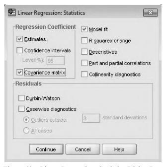 regression statistics example explained
