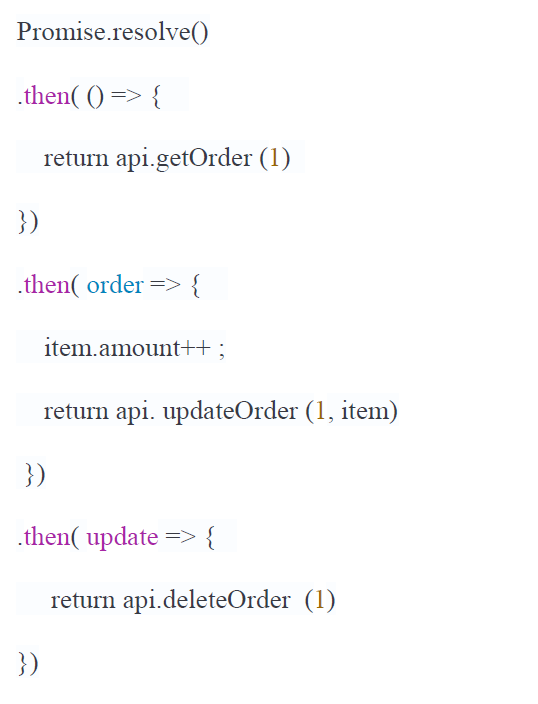 javascript promise example