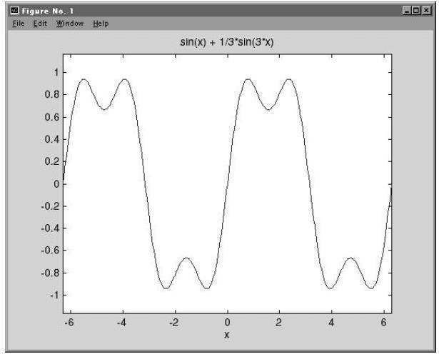 The Example of Working with the Symbolic Toolbox in the MATLAB