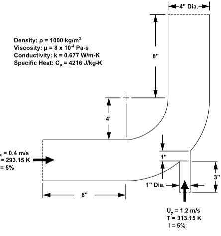 Ansys Fluent Module