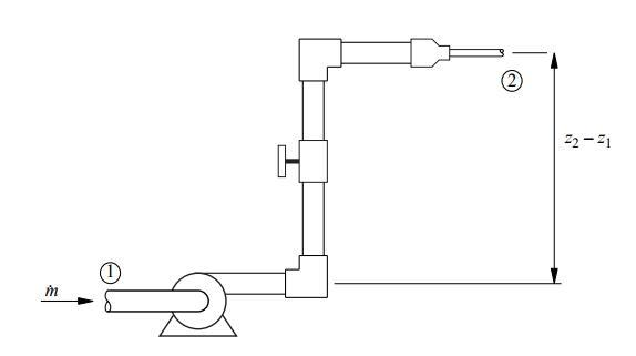pump head calculation example