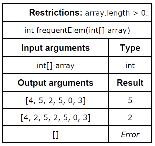 find most frequent element in an array