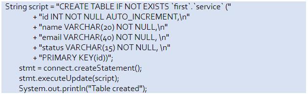mysql database connection in java sample analyzed