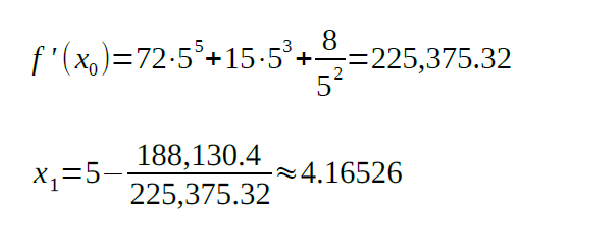 newton raphson method assignment
