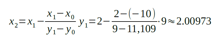 secant method formula example