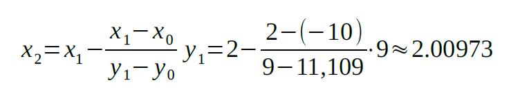 secant method formula example