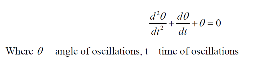 pendulum oscillation assignment