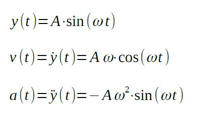 amplitude of oscillation equation